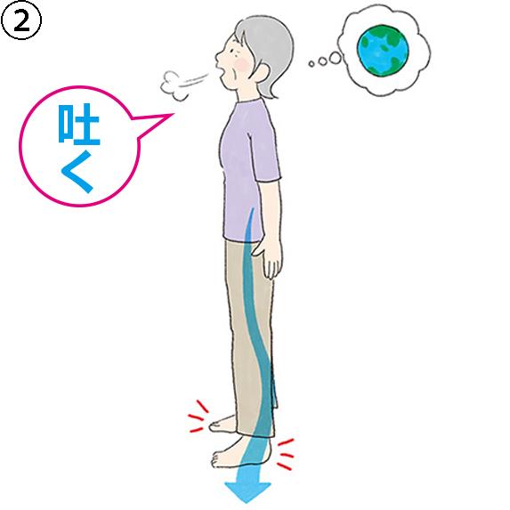 第9回:吐く息に意識を向けてみると、 自律神経のバランスが ...