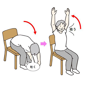 体操 腰痛 腰痛を改善する体操~腰痛予防・慢性腰痛・ぎっくり腰・腰椎椎間板ヘルニア